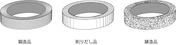 鍛造鋳造削りだし金属組織説明写真